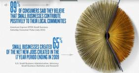 Infographic showing the power of small businesses