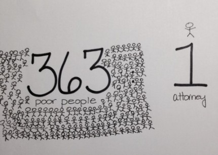 363 poor people for every one attorney.